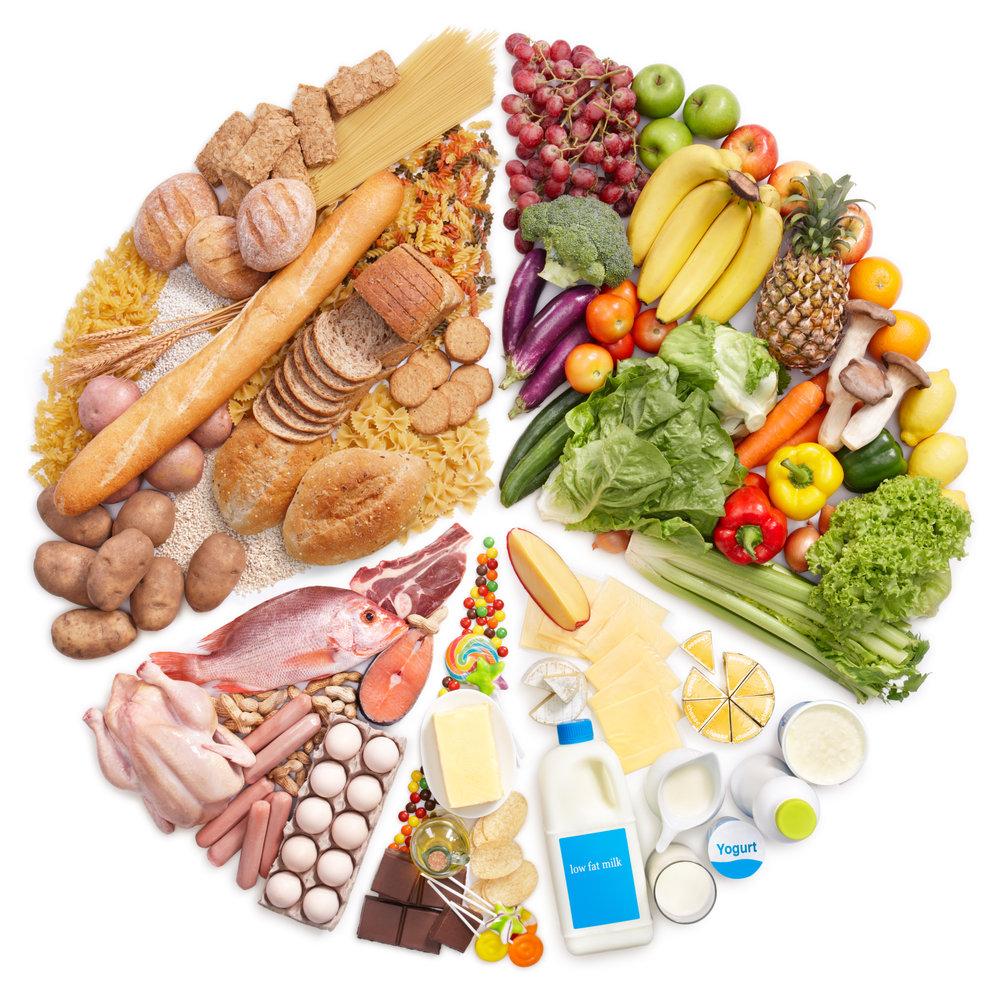 Ăn theo nhóm thực phẩm để tăng sức khoẻ, làm đẹp tại nhà cùng Hapydy